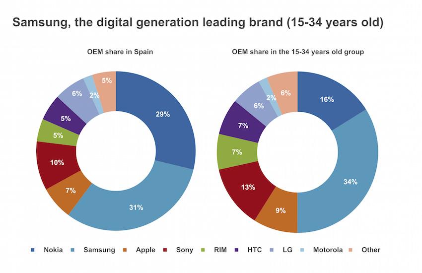 leading-brands_bcn_benoit_mini